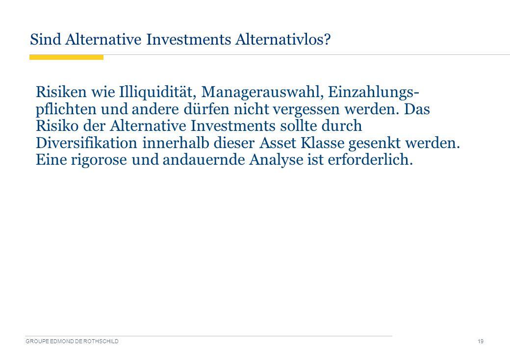 Sind Alternative Investments Alternativlos? GROUPE EDMOND DE ROTHSCHILD 19 Risiken wie Illiquidität, Managerauswahl, Einzahlungs- pflichten und andere