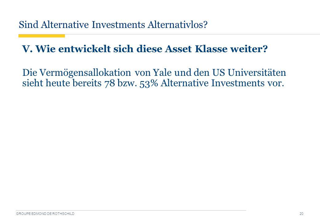 Sind Alternative Investments Alternativlos? GROUPE EDMOND DE ROTHSCHILD 20 V. Wie entwickelt sich diese Asset Klasse weiter? Die Vermögensallokation v