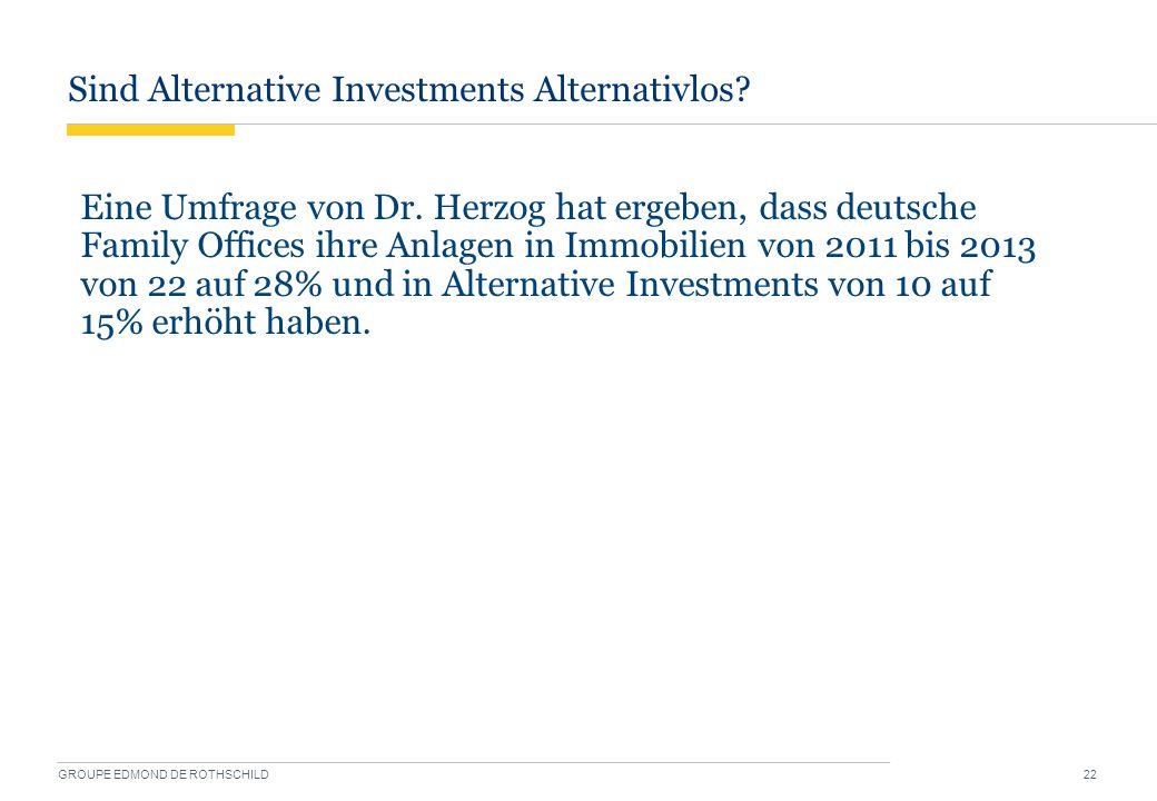 Sind Alternative Investments Alternativlos? GROUPE EDMOND DE ROTHSCHILD 22 Eine Umfrage von Dr. Herzog hat ergeben, dass deutsche Family Offices ihre