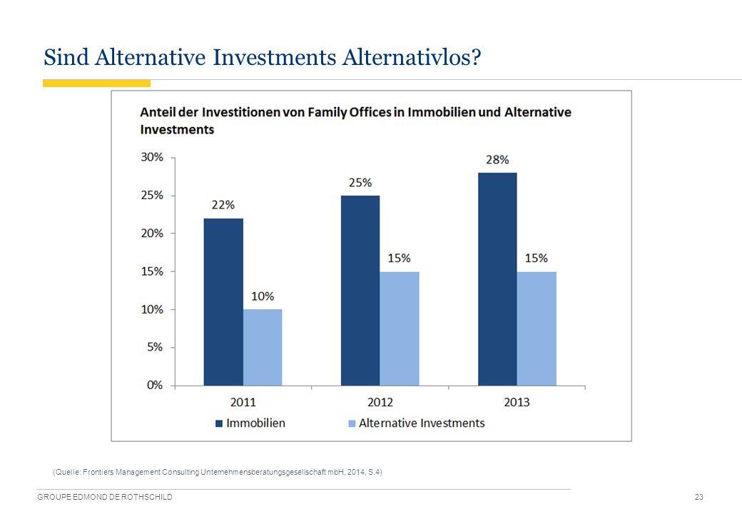 Sind Alternative Investments Alternativlos? GROUPE EDMOND DE ROTHSCHILD 23 (Quelle: Frontiers Management Consulting Unternehmensberatungsgesellschaft