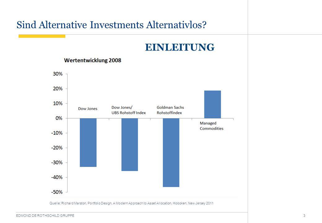 Alternative Investments verschieben die Efficient Frontier EDMOND DE ROTHSCHILD GRUPPE 14 (Quelle: Montage Investments LLC, Opportunities in Alternative Investments, 2011; Marston, a.a.O.