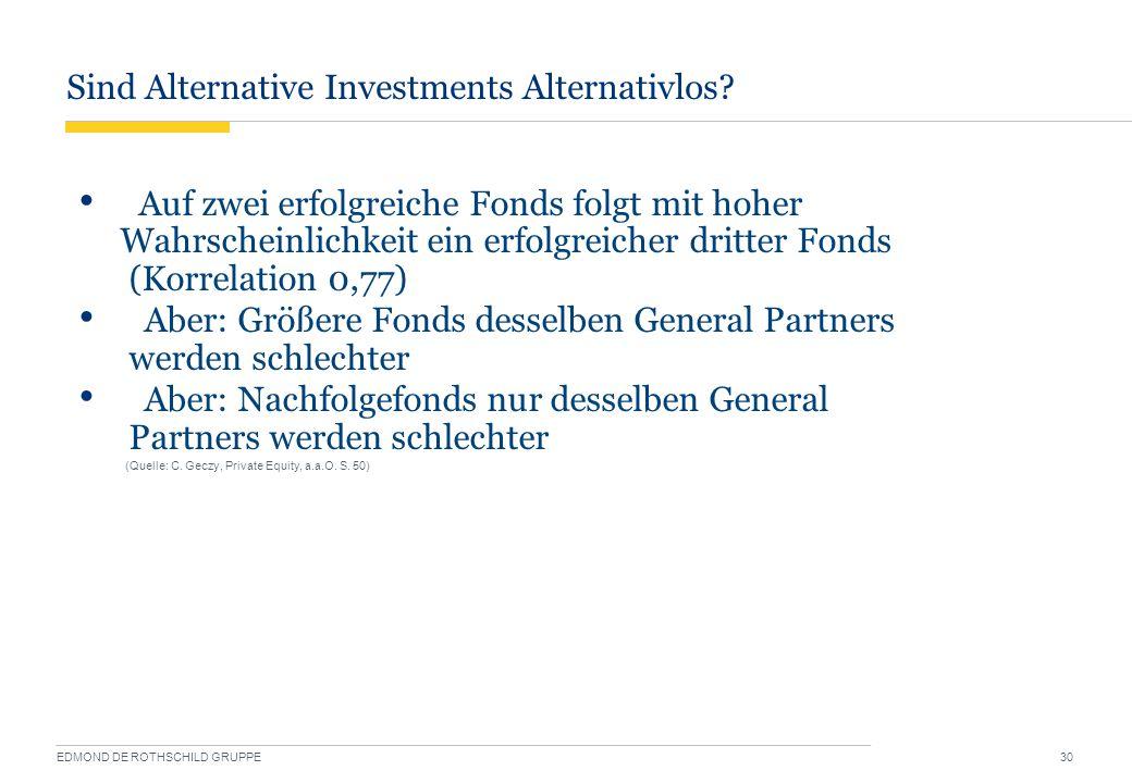Sind Alternative Investments Alternativlos? EDMOND DE ROTHSCHILD GRUPPE 30 Auf zwei erfolgreiche Fonds folgt mit hoher Wahrscheinlichkeit ein erfolgre