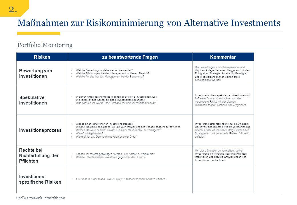 Risikenzu beantwortende FragenKommentar Bewertung von Investitionen Welche Bewertungsmodelle werden verwendet? Welche Erfahrungen hat das Management i