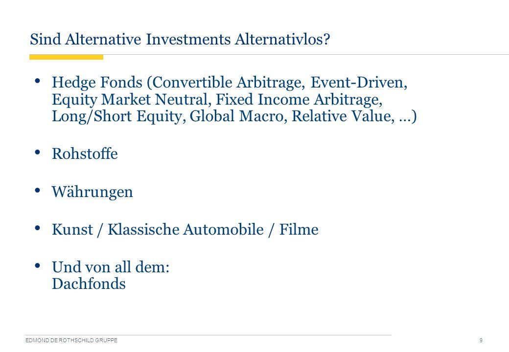 Sind Alternative Investments Alternativlos.EDMOND DE ROTHSCHILD GRUPPE 40 Schlussfolgerungen I.
