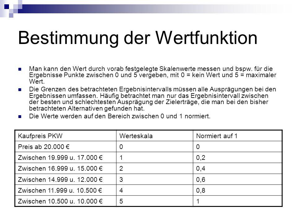 Bestimmung der Wertfunktion Man kann den Wert durch vorab festgelegte Skalenwerte messen und bspw. für die Ergebnisse Punkte zwischen 0 und 5 vergeben
