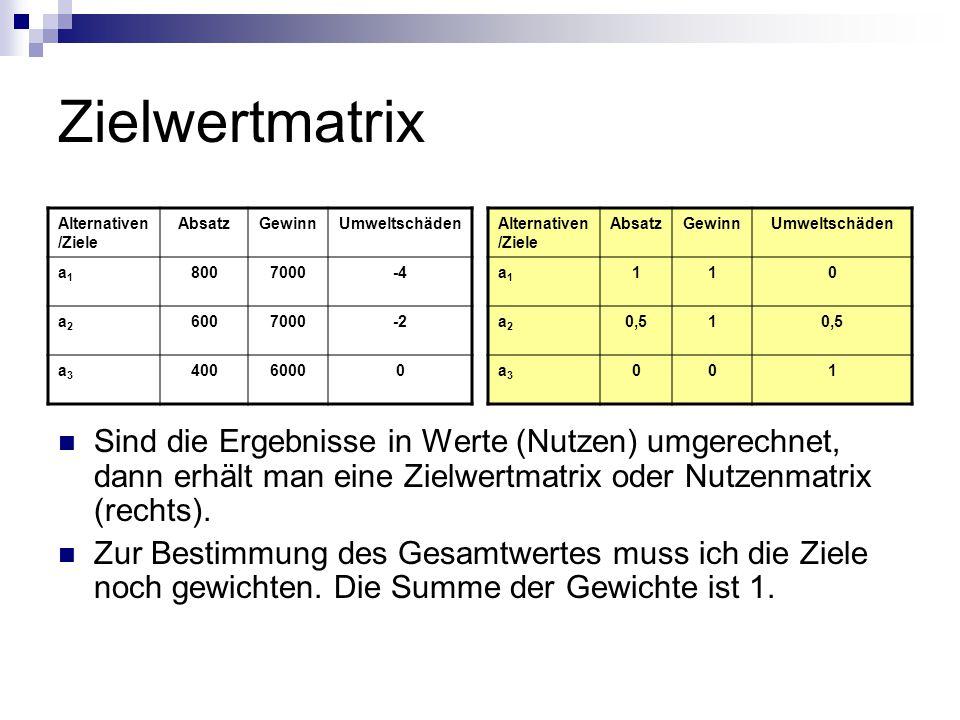 Zielwertmatrix Sind die Ergebnisse in Werte (Nutzen) umgerechnet, dann erhält man eine Zielwertmatrix oder Nutzenmatrix (rechts). Zur Bestimmung des G