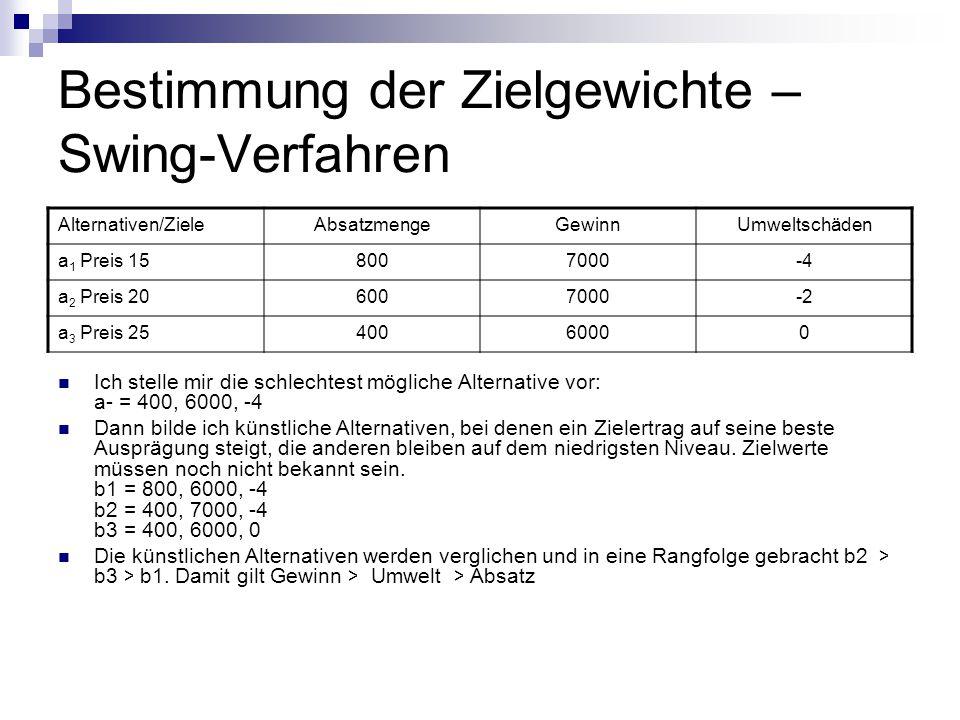 Bestimmung der Zielgewichte – Swing-Verfahren Ich stelle mir die schlechtest mögliche Alternative vor: a- = 400, 6000, -4 Dann bilde ich künstliche Alternativen, bei denen ein Zielertrag auf seine beste Ausprägung steigt, die anderen bleiben auf dem niedrigsten Niveau.