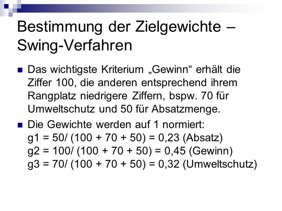 """Bestimmung der Zielgewichte – Swing-Verfahren Das wichtigste Kriterium """"Gewinn"""" erhält die Ziffer 100, die anderen entsprechend ihrem Rangplatz niedri"""