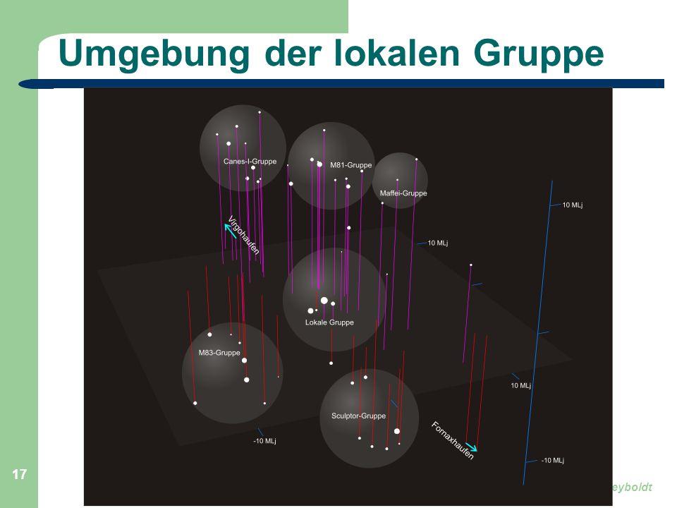 Astronomie, Kl. 9, Sternreise 1 GZG FN W.Seyboldt 17 Umgebung der lokalen Gruppe