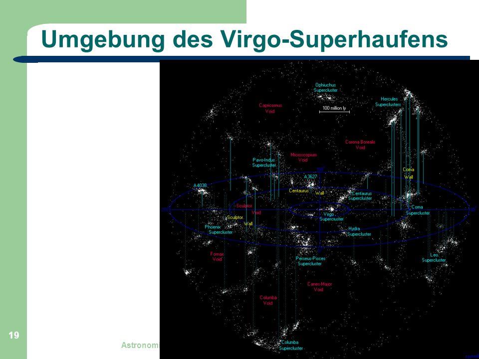 Astronomie, Kl. 9, Sternreise 1 GZG FN W.Seyboldt 19 Umgebung des Virgo-Superhaufens