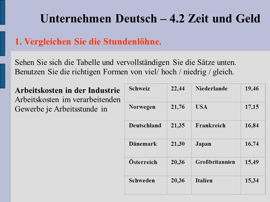 Unternehmen Deutsch – 4.2 Zeit und Geld 1. Vergleichen Sie die Stundenlöhne. Sehen Sie sich die Tabelle und vervollständigen Sie die Sätze unten. Benu