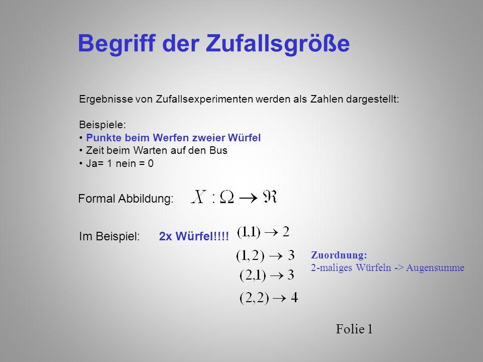 Folie 2 Wahrscheinlichkeitsfunktion einer diskreten Zufallsgröße Zur Charakterisierung von diskreten Zufallsgrößen benutzt man die Wahrscheinlichkeitsfunktion.