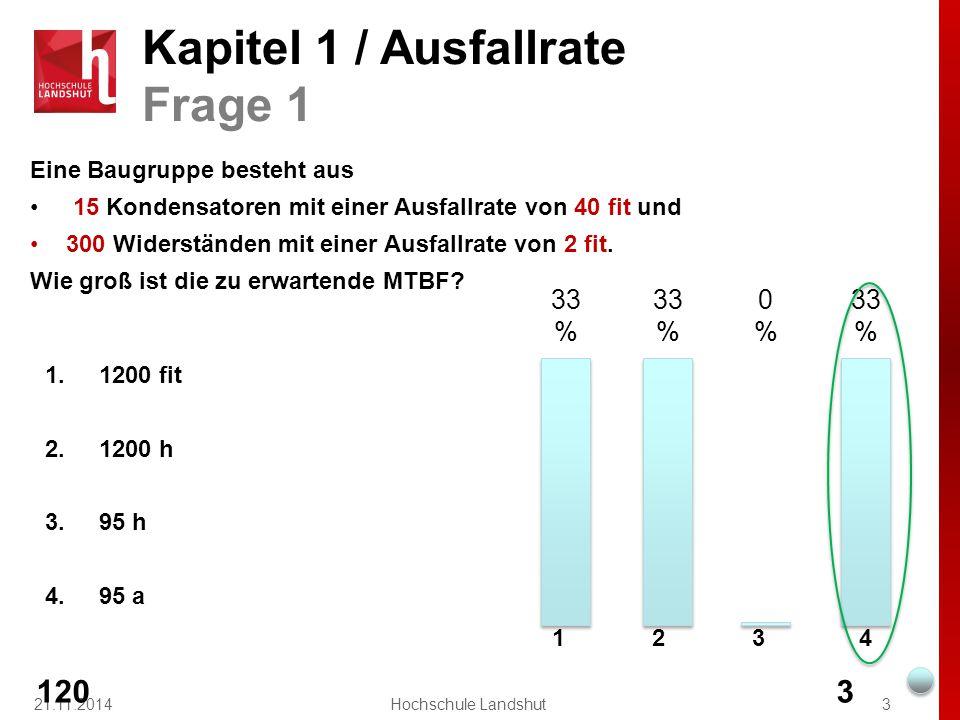 21.11.2014Hochschule Landshut34 Ihnen viel Erfolg bei der Klausur,