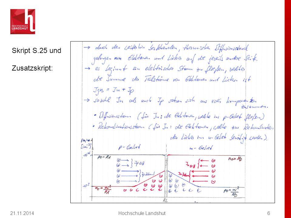 21.11.2014Hochschule Landshut7 Kapitel 2 / Diodenmodell Frage 3 1.der Parallelschaltung einer idealen Spannungsquelle mit einem ohmschen Widerstand 2.der Reihenschaltung einer idealen Spannungsquelle mit einem ohmschen Widerstand 3.der Parallelschaltung einer idealen Stromquelle mit einem ohmschen Widerstand 4.der Reihenschaltung einer idealen Stromquelle mit einem ohmschen Widerstand 0%0% 67 % 33 % 0%0% EdiVoteStartEdiVoteStop 06033 0 Das linearisierte Ersatzschaltbild einer Diode in Flussrichtung besteht aus: 1 2 3 4