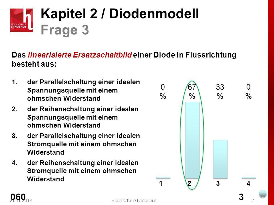 21.11.2014Hochschule Landshut28 Skript S.87