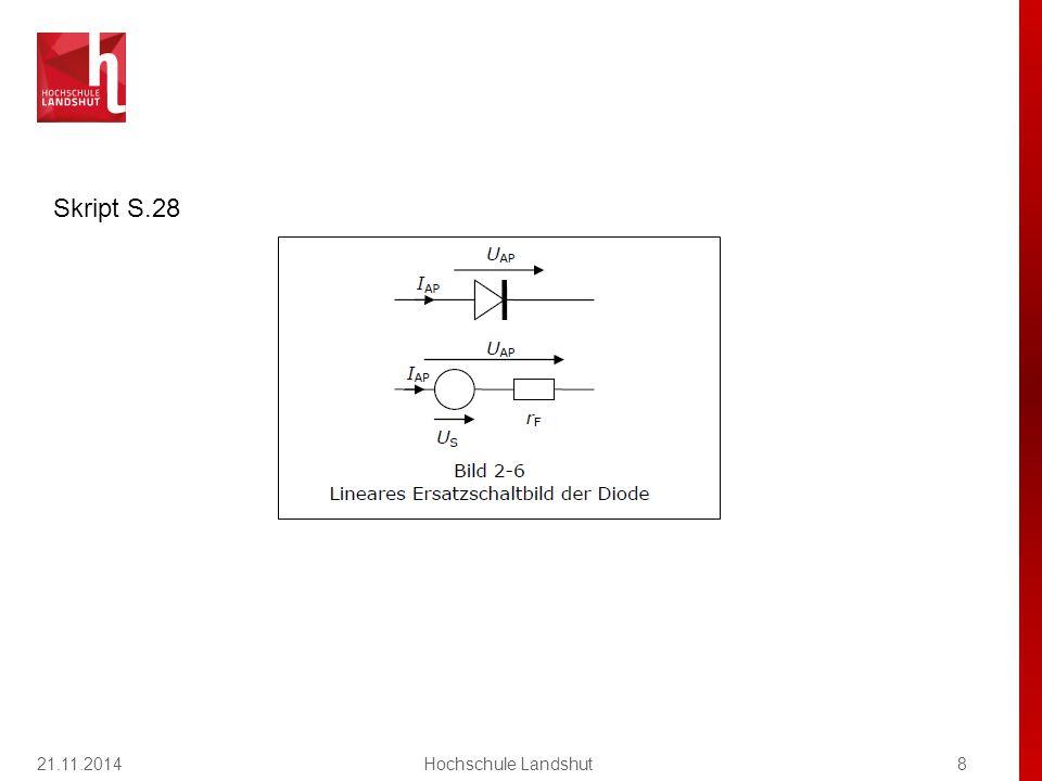 21.11.2014Hochschule Landshut9 Kapitel 2 / LED Frage 4 1.ca.