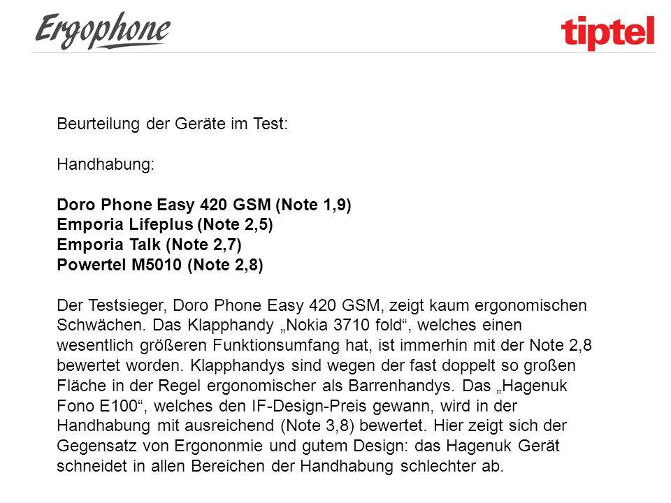 Beurteilung der Geräte im Test: Handhabung: Doro Phone Easy 420 GSM (Note 1,9) Emporia Lifeplus (Note 2,5) Emporia Talk (Note 2,7) Powertel M5010 (Not