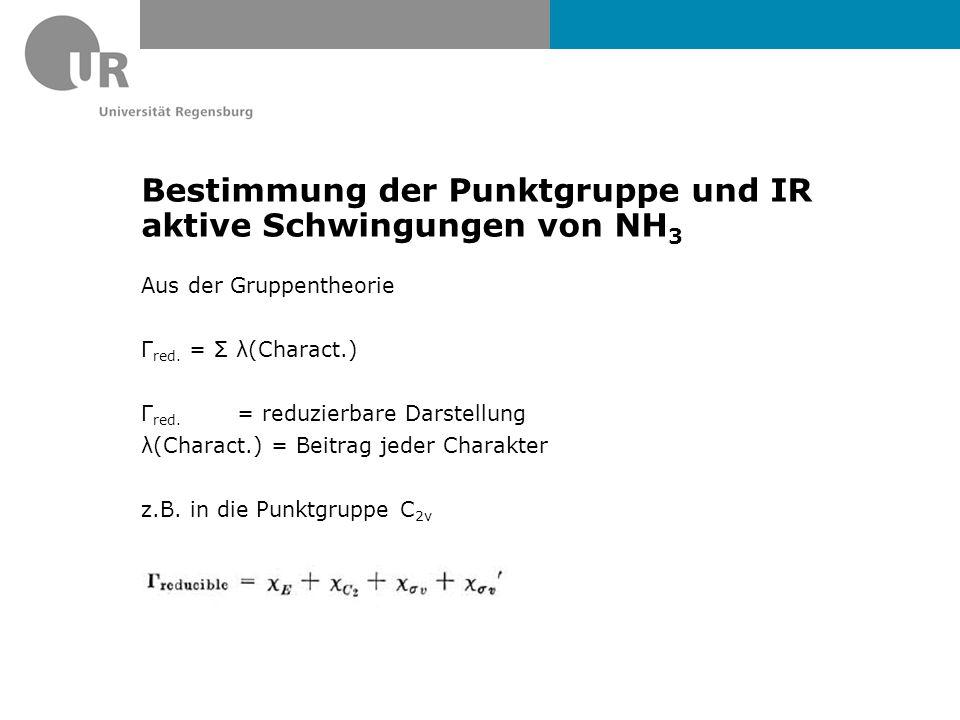 Bestimmung der Punktgruppe und IR aktive Schwingungen von NH 3 Aus der Gruppentheorie Γ red. = Σ λ(Charact.) Γ red. = reduzierbare Darstellung λ(Chara