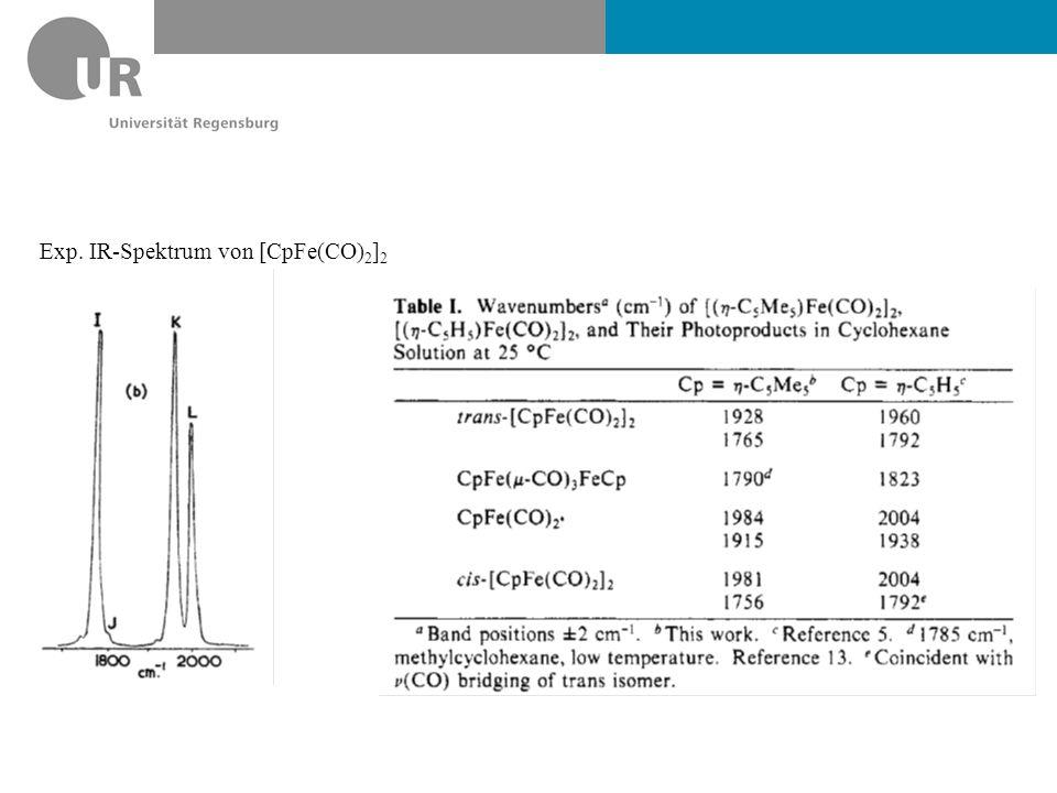 Exp. IR-Spektrum von [CpFe(CO) 2 ] 2