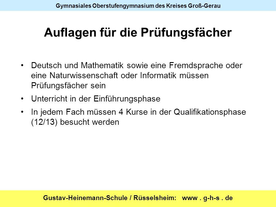 Gustav-Heinemann-Schule / Rüsselsheim: www. g-h-s. de Gymnasiales Oberstufengymnasium des Kreises Groß-Gerau Auflagen für die Prüfungsfächer Deutsch u