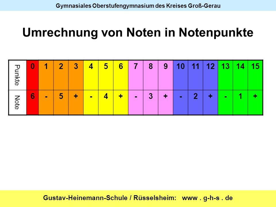 Gustav-Heinemann-Schule / Rüsselsheim: www. g-h-s. de Gymnasiales Oberstufengymnasium des Kreises Groß-Gerau Umrechnung von Noten in Notenpunkte Punkt