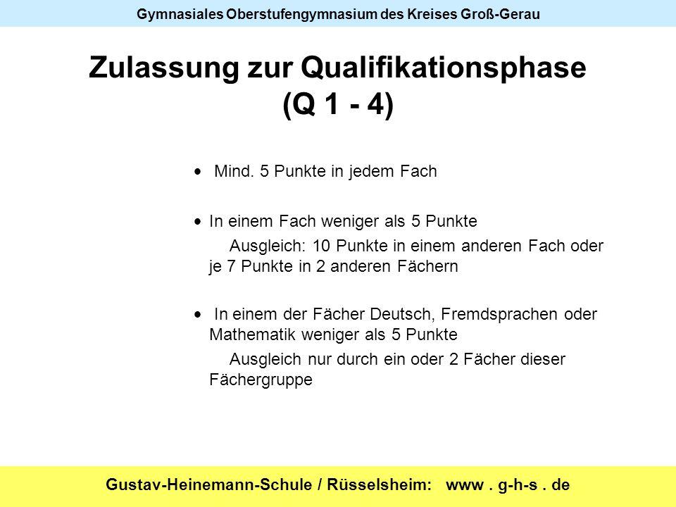 Gustav-Heinemann-Schule / Rüsselsheim: www. g-h-s. de Gymnasiales Oberstufengymnasium des Kreises Groß-Gerau Zulassung zur Qualifikationsphase (Q 1 -