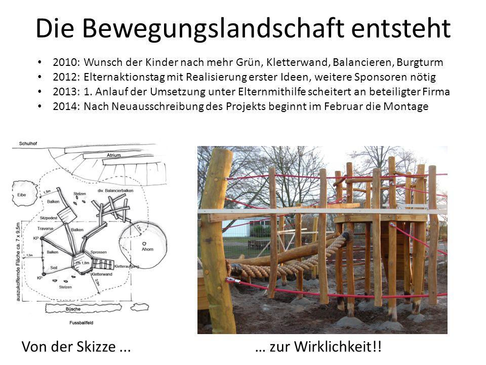 Die Bewegungslandschaft entsteht Von der Skizze... … zur Wirklichkeit!! 2010: Wunsch der Kinder nach mehr Grün, Kletterwand, Balancieren, Burgturm 201