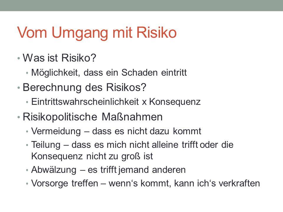 Vom Umgang mit Risiko Was ist Risiko? Möglichkeit, dass ein Schaden eintritt Berechnung des Risikos? Eintrittswahrscheinlichkeit x Konsequenz Risikopo