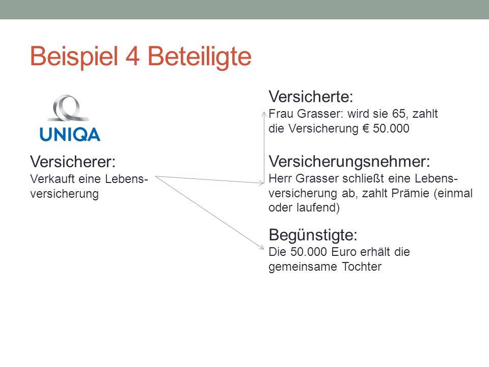 Beispiel 4 Beteiligte Versicherer: Verkauft eine Lebens- versicherung Versicherungsnehmer: Herr Grasser schließt eine Lebens- versicherung ab, zahlt P