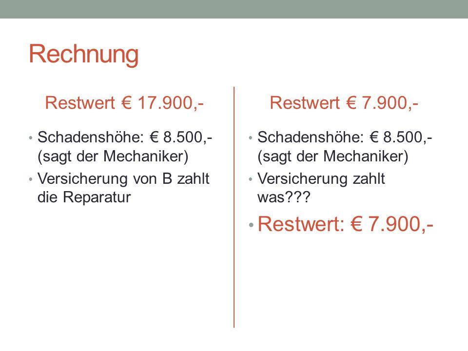 Rechnung Restwert € 17.900,- Schadenshöhe: € 8.500,- (sagt der Mechaniker) Versicherung von B zahlt die Reparatur Restwert € 7.900,- Schadenshöhe: € 8