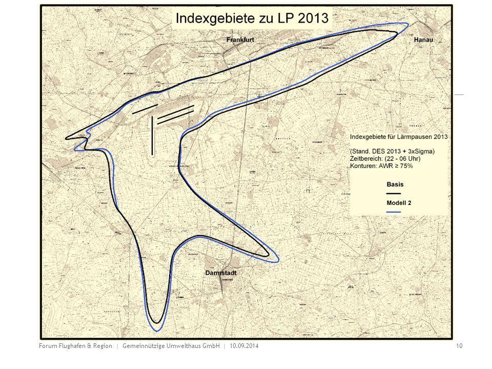 10 Forum Flughafen & Region | Gemeinnützige Umwelthaus GmbH | 10.09.2014