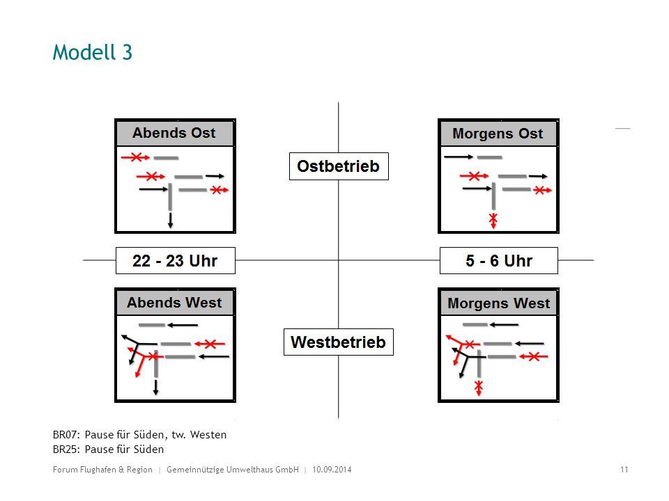Modell 3 BR07: Pause für Süden, tw. Westen BR25: Pause für Süden 11 Forum Flughafen & Region | Gemeinnützige Umwelthaus GmbH | 10.09.2014
