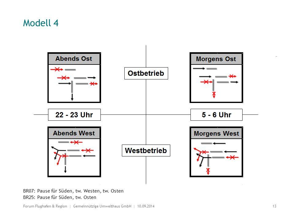 Modell 4 BR07: Pause für Süden, tw. Westen, tw. Osten BR25: Pause für Süden, tw. Osten 13 Forum Flughafen & Region | Gemeinnützige Umwelthaus GmbH | 1