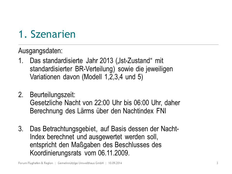 """1. Szenarien Ausgangsdaten: 1.Das standardisierte Jahr 2013 (""""Ist-Zustand"""" mit standardisierter BR-Verteilung) sowie die jeweiligen Variationen davon"""