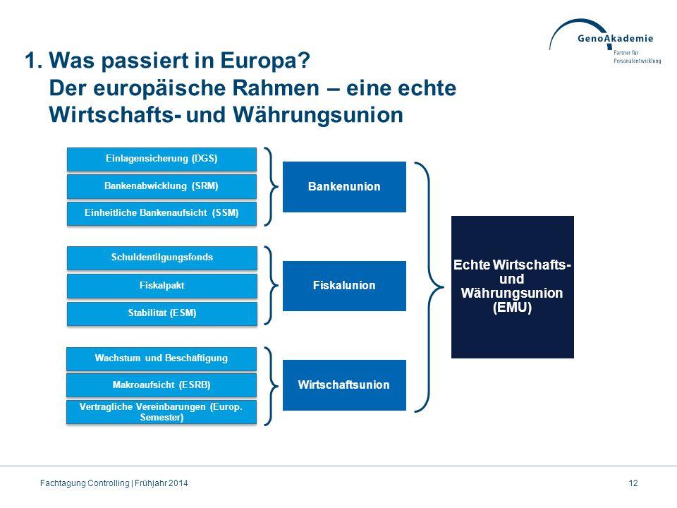1. Was passiert in Europa? Der europäische Rahmen – eine echte Wirtschafts- und Währungsunion Fachtagung Controlling | Frühjahr 201412 Echte Wirtschaf