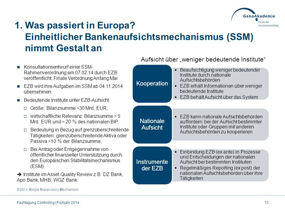 1. Was passiert in Europa? Einheitlicher Bankenaufsichtsmechanismus (SSM) nimmt Gestalt an Konsultationsentwurf einer SSM- Rahmenverordnung am 07.02.1