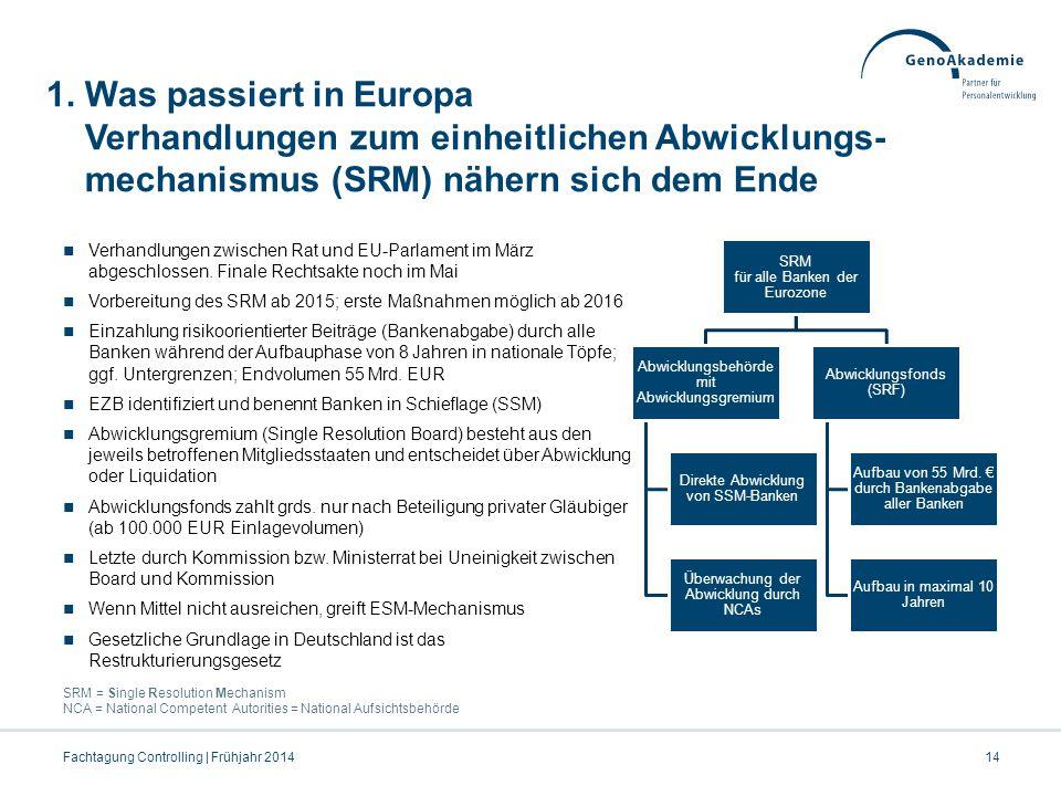 1. Was passiert in Europa Verhandlungen zum einheitlichen Abwicklungs- mechanismus (SRM) nähern sich dem Ende SRM für alle Banken der Eurozone Abwickl