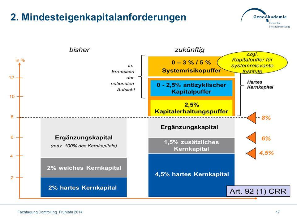 2. Mindesteigenkapitalanforderungen 17Fachtagung Controlling | Frühjahr 2014