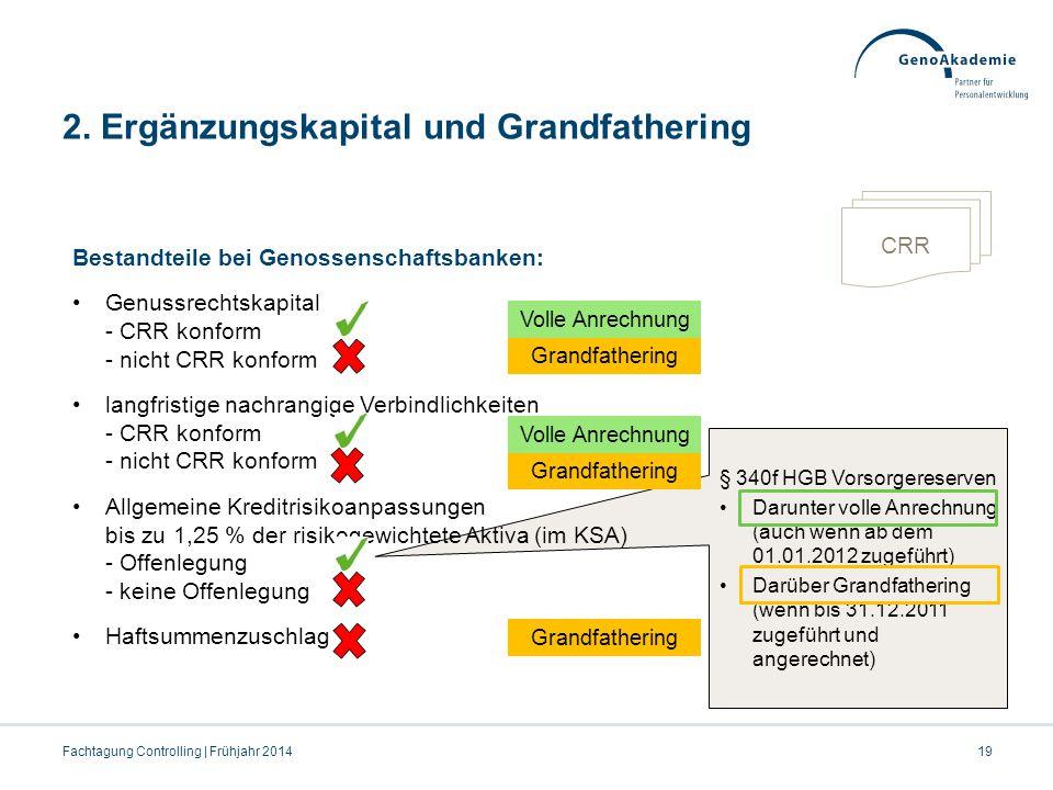 19Fachtagung Controlling | Frühjahr 2014 § 340f HGB Vorsorgereserven Darunter volle Anrechnung (auch wenn ab dem 01.01.2012 zugeführt) Darüber Grandfa
