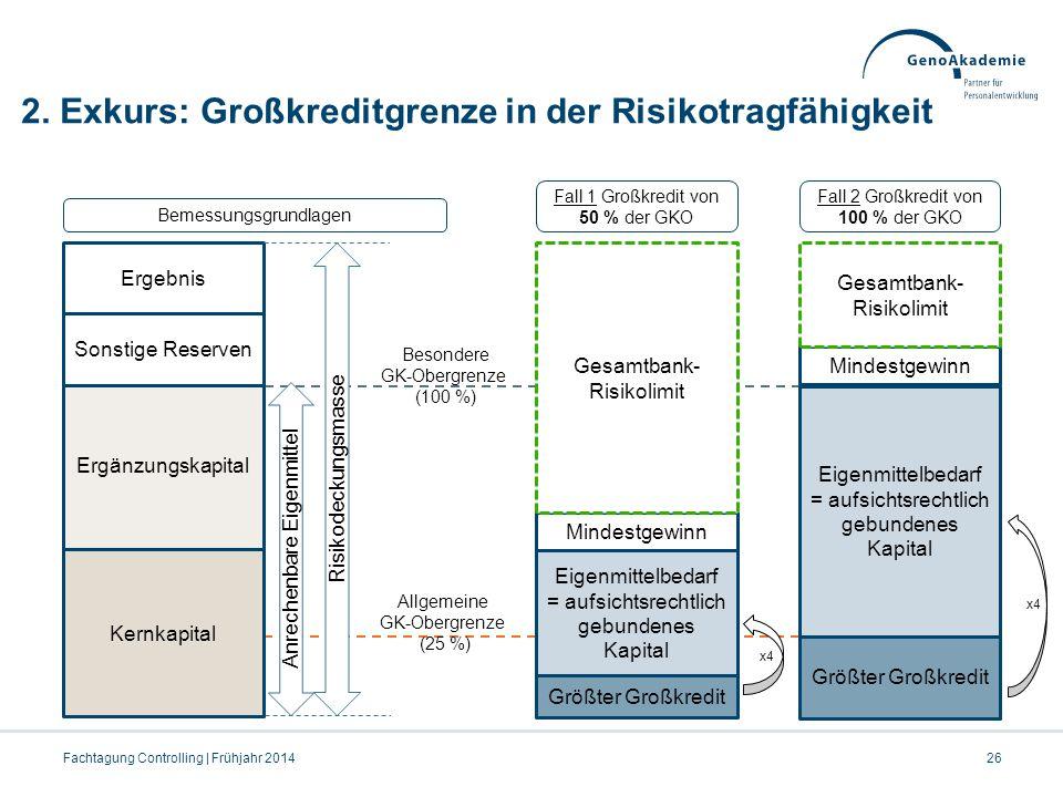 2. Exkurs: Großkreditgrenze in der Risikotragfähigkeit Fachtagung Controlling | Frühjahr 201426 Kernkapital Ergänzungskapital Sonstige Reserven Ergebn