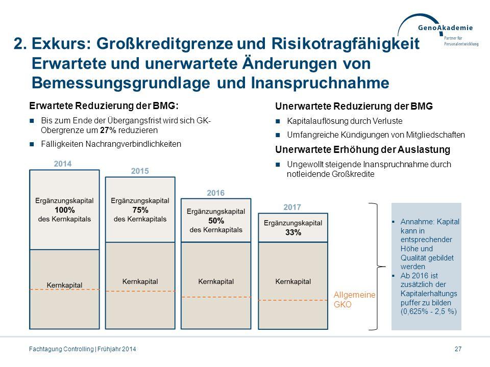 2. Exkurs: Großkreditgrenze und Risikotragfähigkeit Erwartete und unerwartete Änderungen von Bemessungsgrundlage und Inanspruchnahme Fachtagung Contro