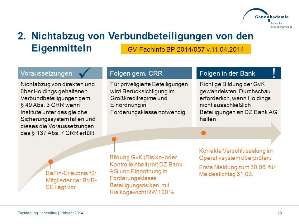 Nichtabzug von direkten und über Holdings gehaltenen Verbundbeteiligungen gem. § 49 Abs. 3 CRR wenn Institute unter das gleiche Sicherungssystem falle