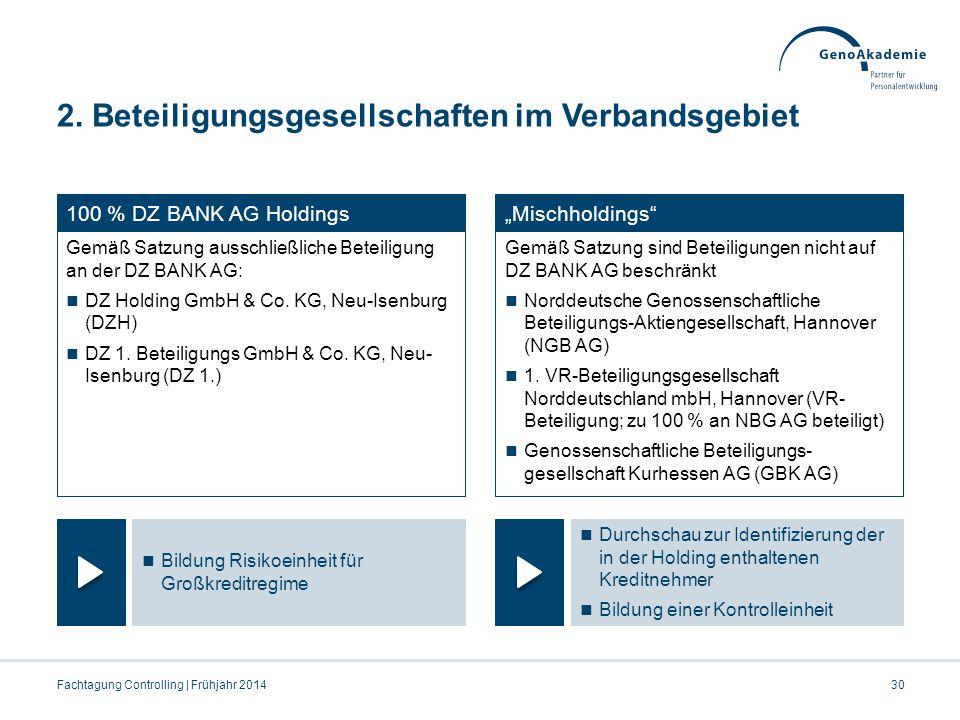 2. Beteiligungsgesellschaften im Verbandsgebiet Fachtagung Controlling | Frühjahr 201430 100 % DZ BANK AG Holdings Gemäß Satzung ausschließliche Betei