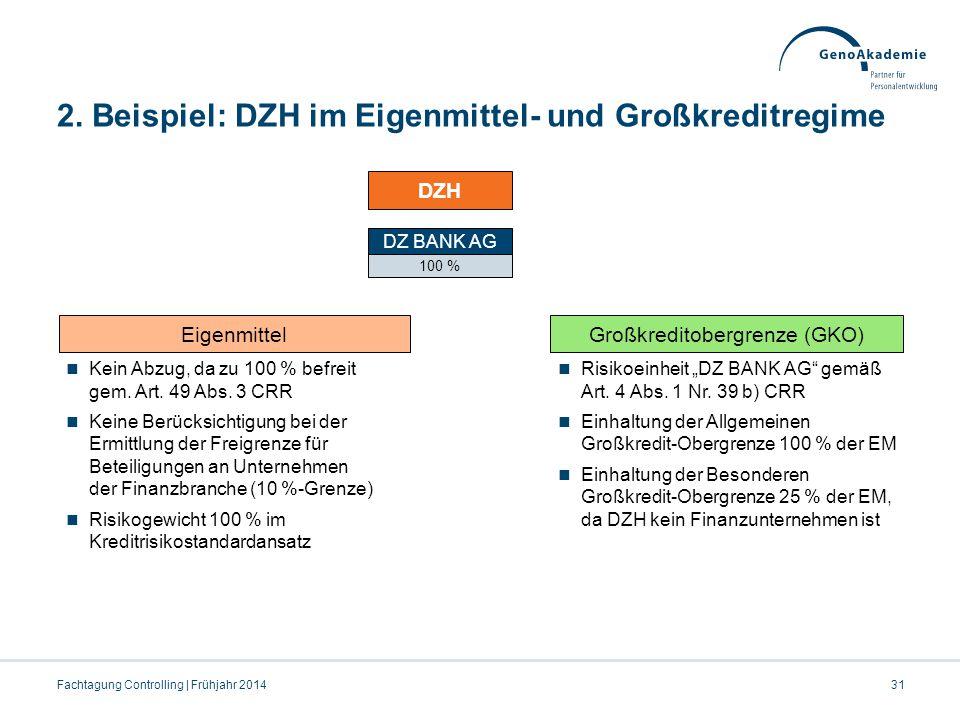 2. Beispiel: DZH im Eigenmittel- und Großkreditregime Fachtagung Controlling | Frühjahr 201431 DZH DZ BANK AG 100 % Eigenmittel Kein Abzug, da zu 100