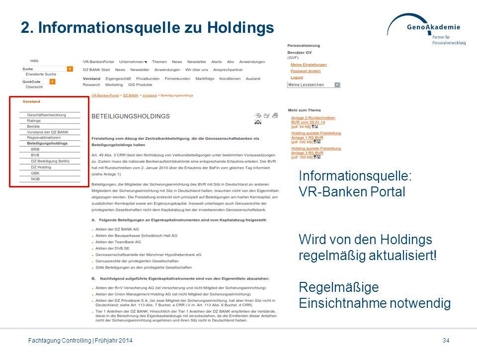 34Fachtagung Controlling | Frühjahr 2014 Informationsquelle: VR-Banken Portal Wird von den Holdings regelmäßig aktualisiert! Regelmäßige Einsichtnahme