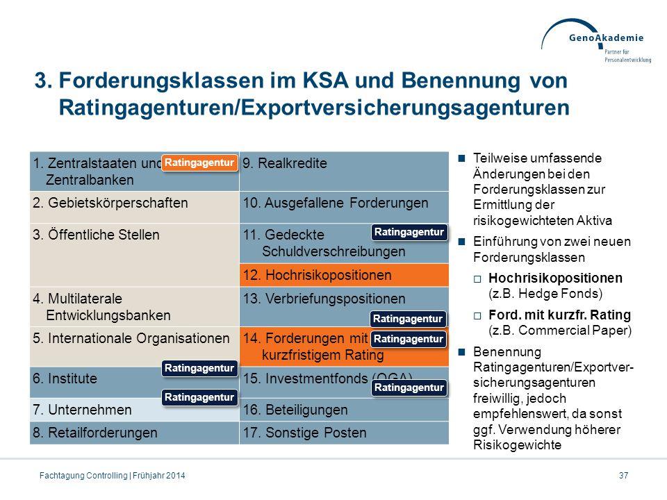 3. Forderungsklassen im KSA und Benennung von Ratingagenturen/Exportversicherungsagenturen Teilweise umfassende Änderungen bei den Forderungsklassen z