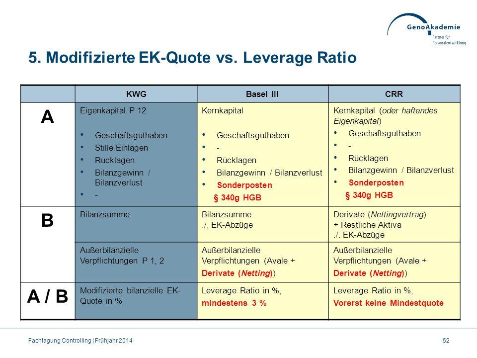 5. Modifizierte EK-Quote vs. Leverage Ratio 52Fachtagung Controlling | Frühjahr 2014 KWGBasel IIICRR A Eigenkapital P 12 Geschäftsguthaben Stille Einl