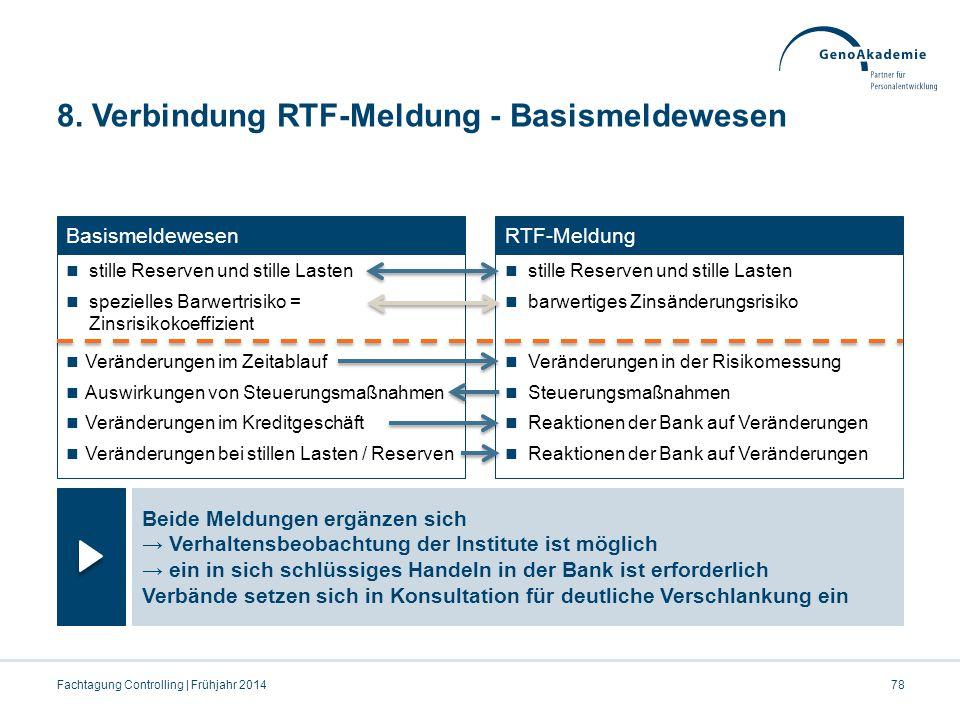 8. Verbindung RTF-Meldung - Basismeldewesen Fachtagung Controlling | Frühjahr 201478 Basismeldewesen stille Reserven und stille Lasten spezielles Barw