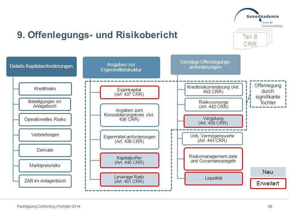 9. Offenlegungs- und Risikobericht Details Kapitalanforderungen Kreditrisiko Beteiligungen im Anlagebuch Operationelles RisikoVerbriefungenDerivateMar