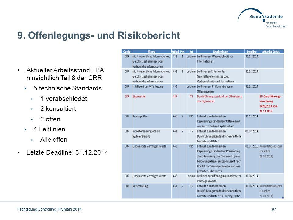 9. Offenlegungs- und Risikobericht Aktueller Arbeitsstand EBA hinsichtlich Teil 8 der CRR 5 technische Standards 1 verabschiedet 2 konsultiert 2 offen
